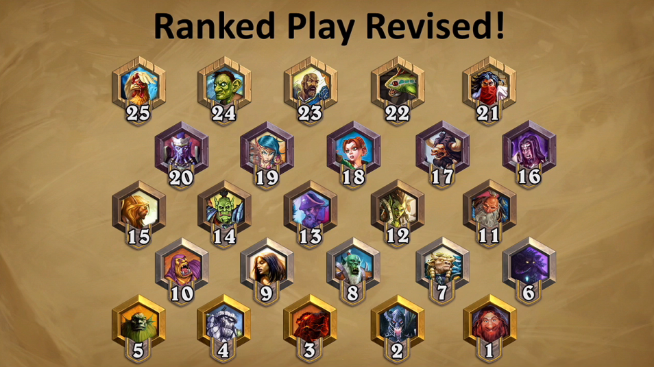 heartstone_ranks